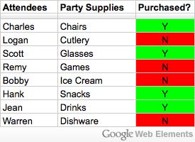 ss-docs-spreadsheets